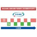 京都西川家庭用電位治療器ローズテクニー&敷パッド